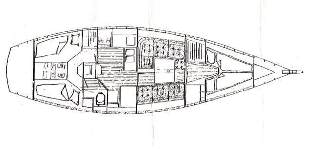 layout onderdeks